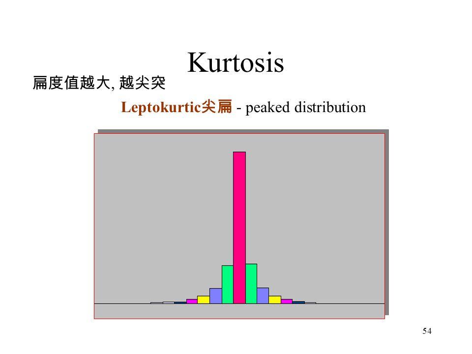 54 Kurtosis Leptokurtic 尖扁 - peaked distribution 扁度值越大, 越尖突