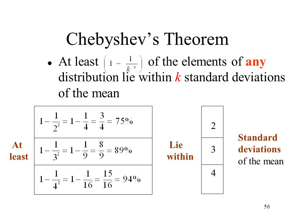 56 l At least of the elements of any distribution lie within k standard deviations of the mean At least Lie within Standard deviations of the mean 234234 Chebyshev's Theorem