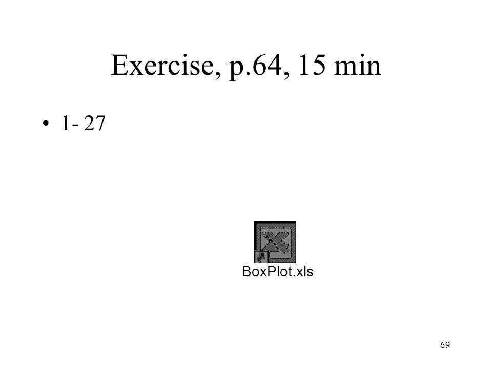 69 Exercise, p.64, 15 min 1- 27 BoxPlot.xls