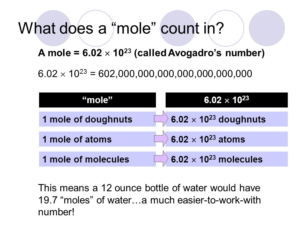 Example: Moles to Grams 1.25 mol H 2 O = _______ g H 2 O mol H 2 O g H 2 O 18.02 1 22.53 When converting between grams and moles, the molar mass is needed 1 mole H 2 O molecules = 18.02 g H O 2 1 1.01 g/mole 16.00 g/mole  = 2.02 g/mole = 16.00 g/mole + 18.02 g/mole  Example: How many grams are in 1.25 moles of water?