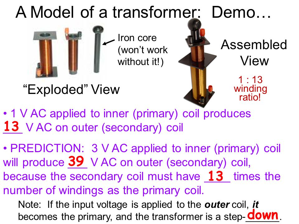A Model of a transformer: Demo… Exploded View Assembled View 1 V AC applied to inner (primary) coil produces ___ V AC on outer (secondary) coil PREDICTION: 3 V AC applied to inner (primary) coil will produce ___ V AC on outer (secondary) coil, because the secondary coil must have ____ times the number of windings as the primary coil.