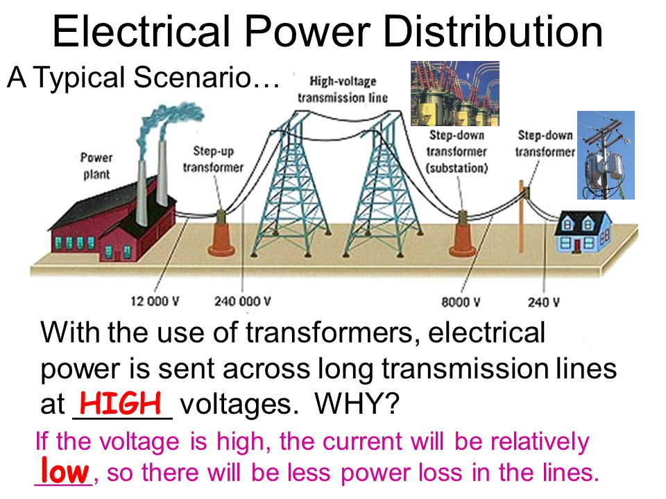 Electrical Power Distribution A Typical Scenario… With the use of transformers, electrical power is sent across long transmission lines at ______ voltages.