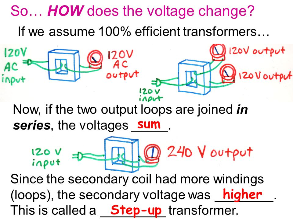 So… HOW does the voltage change.