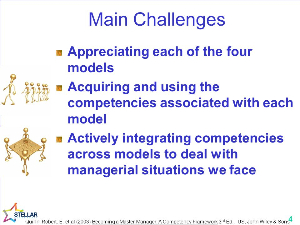 4 Appreciating each of the four models Acquiring and using the competencies associated with each model Actively integrating competencies across models to deal with managerial situations we face Main Challenges Quinn, Robert, E.
