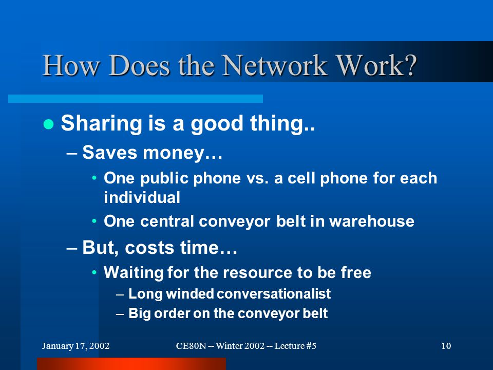 January 17, 2002CE80N -- Winter 2002 -- Lecture #510 How Does the Network Work? Sharing is a good thing.. –Saves money… One public phone vs. a cell ph