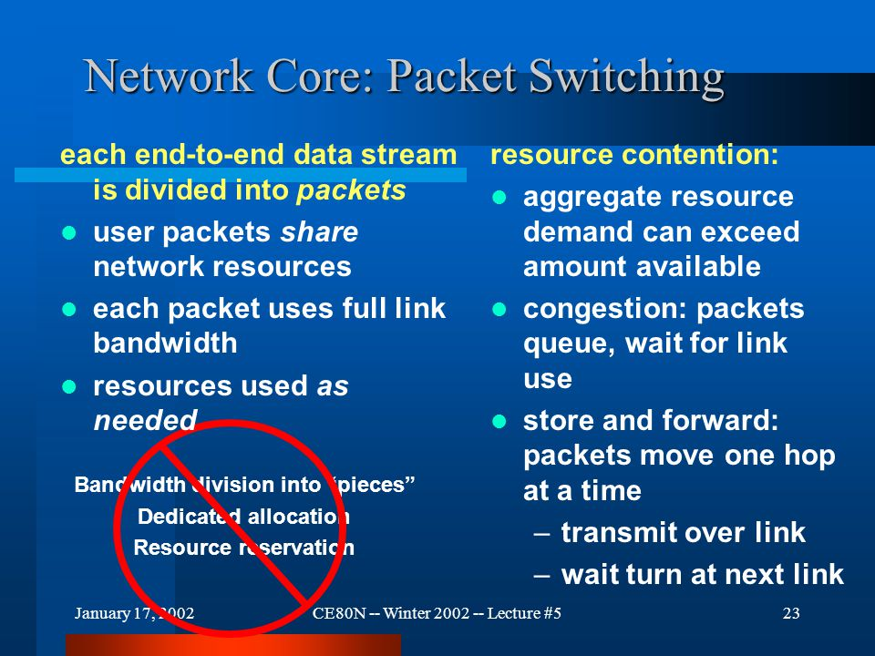 "January 17, 2002CE80N -- Winter 2002 -- Lecture #523 Bandwidth division into ""pieces"" Dedicated allocation Resource reservation Network Core: Packet S"