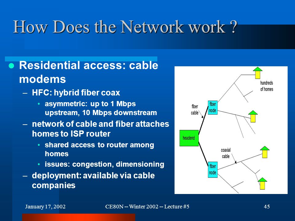 January 17, 2002CE80N -- Winter 2002 -- Lecture #545 How Does the Network work ? Residential access: cable modems –HFC: hybrid fiber coax asymmetric: