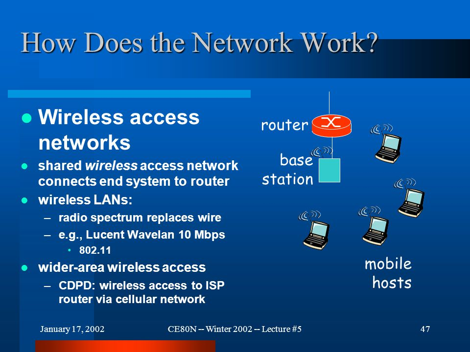 January 17, 2002CE80N -- Winter 2002 -- Lecture #547 How Does the Network Work? Wireless access networks shared wireless access network connects end s