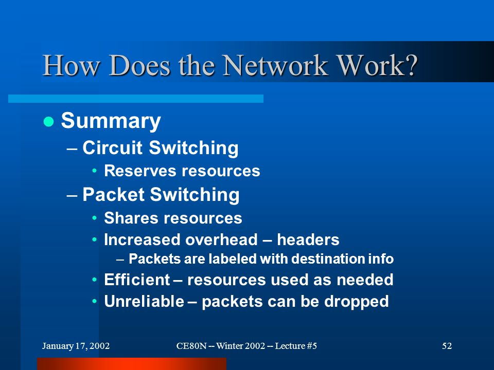 January 17, 2002CE80N -- Winter 2002 -- Lecture #552 How Does the Network Work? Summary –Circuit Switching Reserves resources –Packet Switching Shares