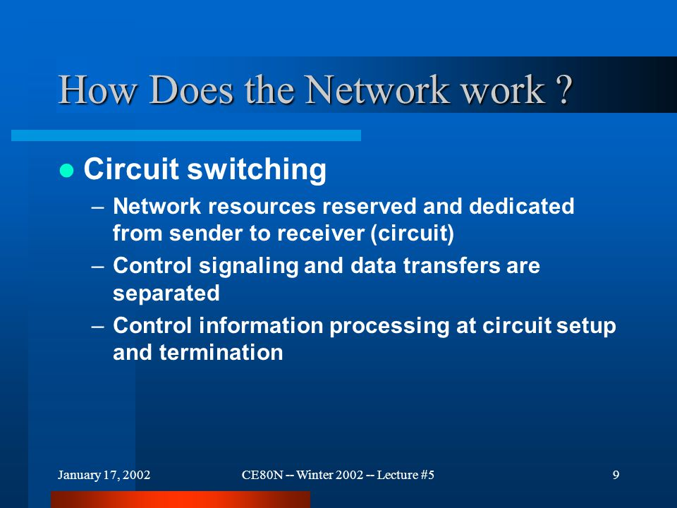 January 17, 2002CE80N -- Winter 2002 -- Lecture #59 How Does the Network work ? Circuit switching –Network resources reserved and dedicated from sende