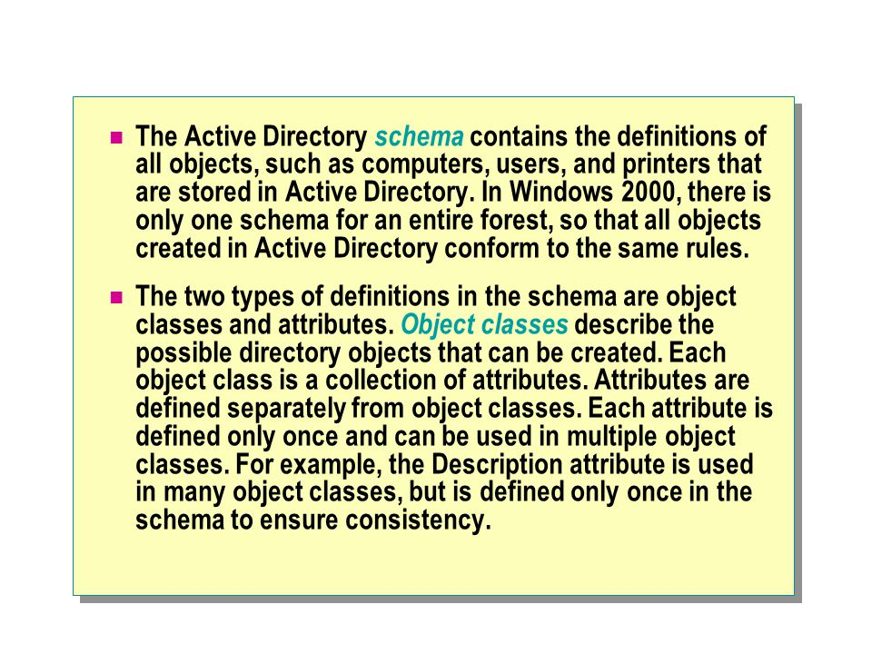 The Active Directory schema contains the definitions of all objects, such as computers, users, and printers that are stored in Active Directory.