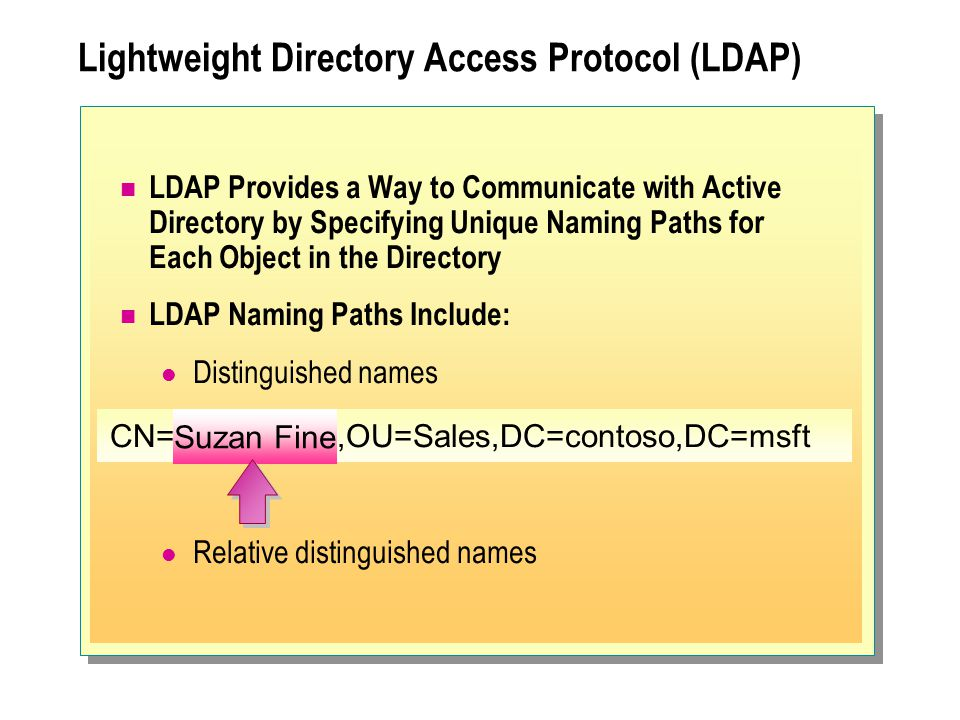 Lightweight Directory Access Protocol (LDAP) LDAP Provides a Way to Communicate with Active Directory by Specifying Unique Naming Paths for Each Object in the Directory LDAP Naming Paths Include: Distinguished names Relative distinguished names CN=Suzan Fine,OU=Sales,DC=contoso,DC=msft Suzan Fine