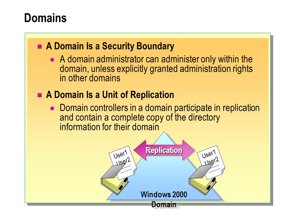 Domains A Domain Is a Security Boundary A domain administrator can administer only within the domain, unless explicitly granted administration rights in other domains A Domain Is a Unit of Replication Domain controllers in a domain participate in replication and contain a complete copy of the directory information for their domain Windows 2000 Domain User1 User2 User1 User2 ReplicationReplication