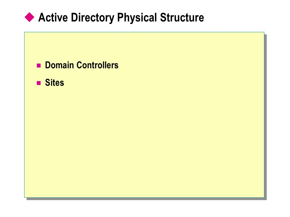  Active Directory Physical Structure Domain Controllers Sites