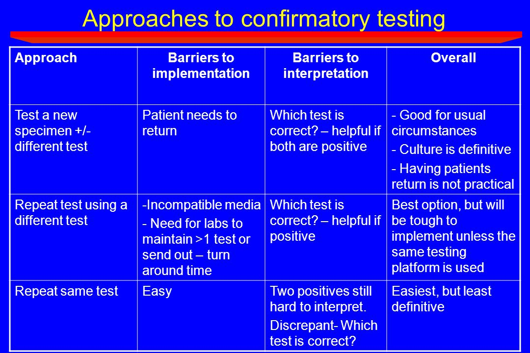 Approaches to confirmatory testing ApproachBarriers to implementation Barriers to interpretation Overall Test a new specimen +/- different test Patien