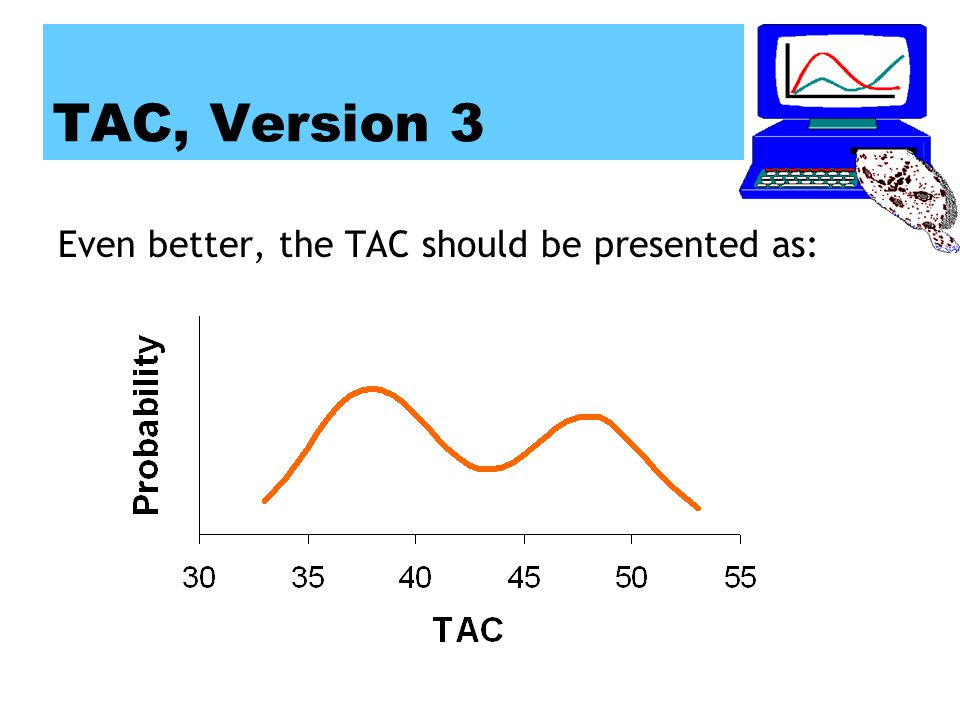 TAC, Version 3 Even better, the TAC should be presented as: