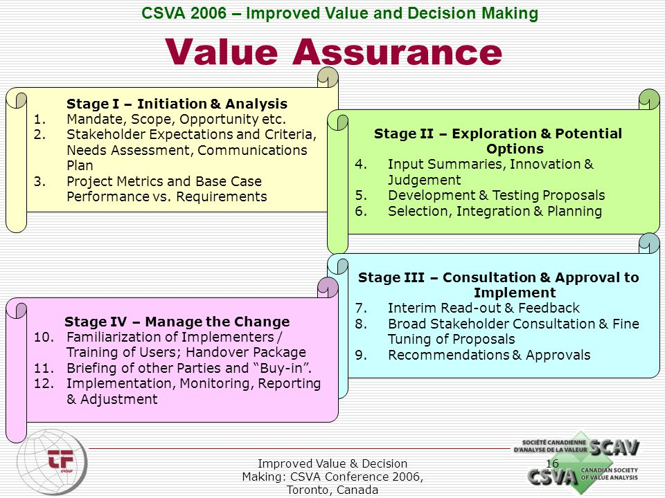 CSVA 2006 – Improved Value and Decision Making Improved Value & Decision Making: CSVA Conference 2006, Toronto, Canada 16 Value Assurance Stage I – Initiation & Analysis 1.Mandate, Scope, Opportunity etc.