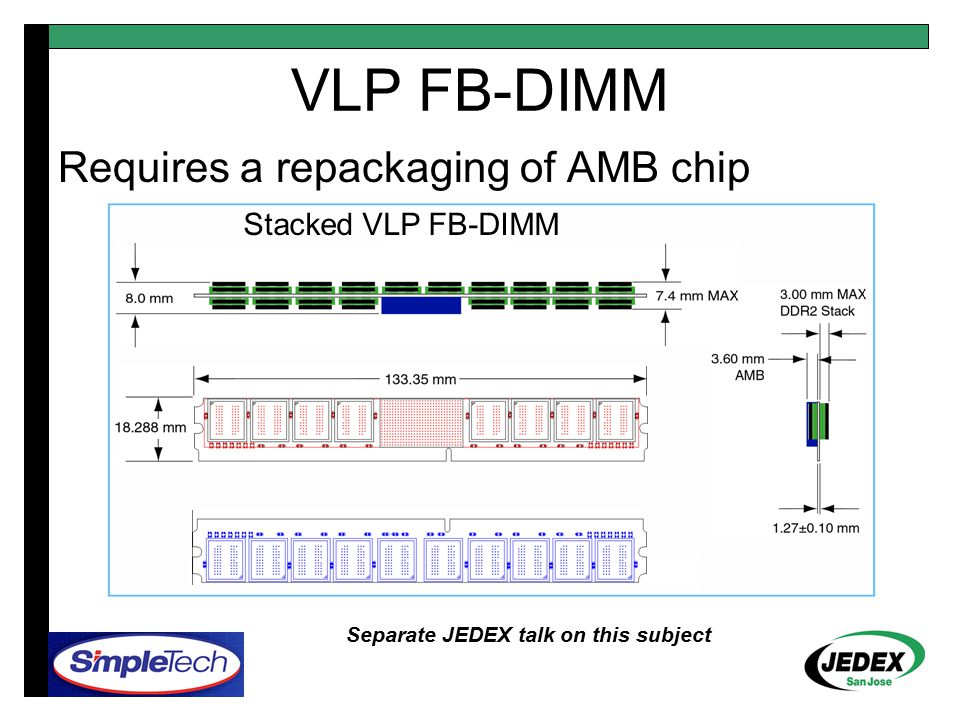 VLP FB-DIMM Requires a repackaging of AMB chip Stacked VLP FB-DIMM Separate JEDEX talk on this subject