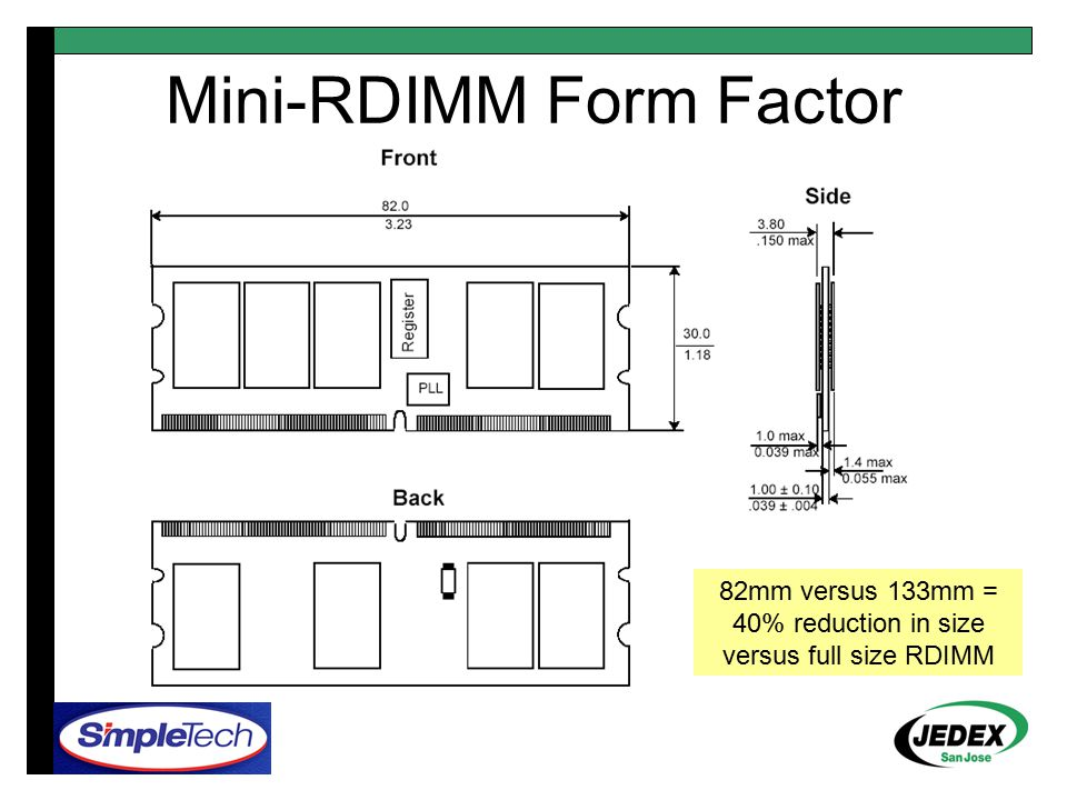Mini-RDIMM Form Factor 82mm versus 133mm = 40% reduction in size versus full size RDIMM
