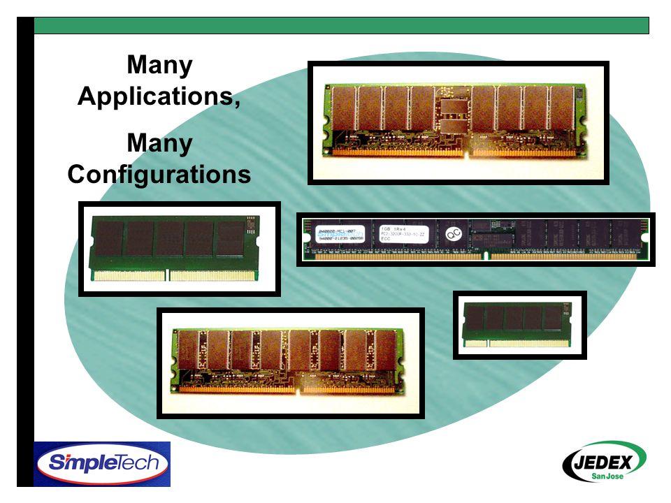Module Configurations Registered DIMM (4 rank) Unbuffered DIMM SO-DIMM Micro-DIMM 32b-DIMM 16b-SO-DIMM Registered DIMM (4 rank) Mini-RDIMM Unbuffered DIMM FB-DIMM SO-DIMM Micro-DIMM 16b/32b-SO-DIMM Registered DIMM Unbuffered DIMM FB-DIMM SO-DIMM Micro-DIMM 16b/32b-SO-DIMM DDR2 DDR1 DDR3