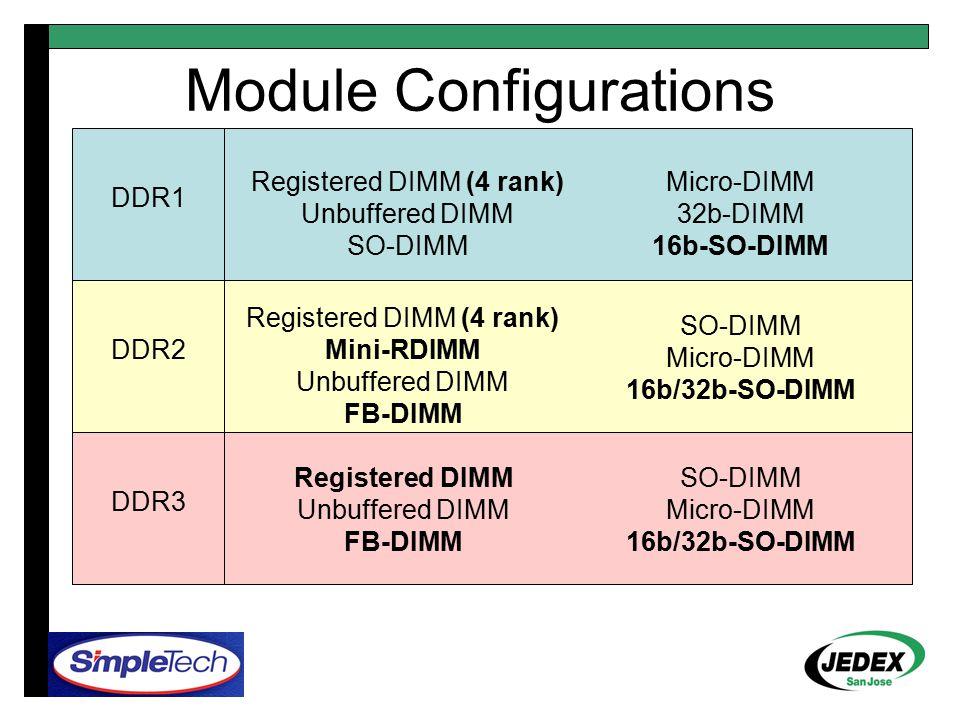 Module Configurations Registered DIMM (4 rank) Unbuffered DIMM SO-DIMM Micro-DIMM 32b-DIMM 16b-SO-DIMM Registered DIMM (4 rank) Mini-RDIMM Unbuffered
