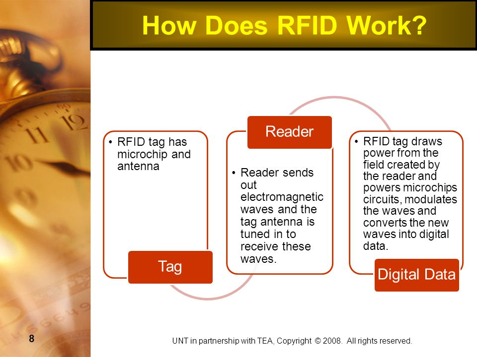 19 What's the Big Deal About RFID.