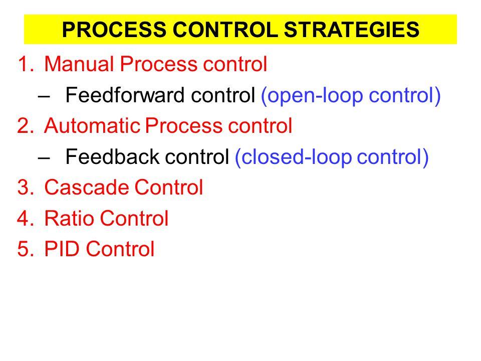 PROCESS CONTROL STRATEGIES 1.Manual Process control –Feedforward control (open-loop control) 2.Automatic Process control –Feedback control (closed-loo
