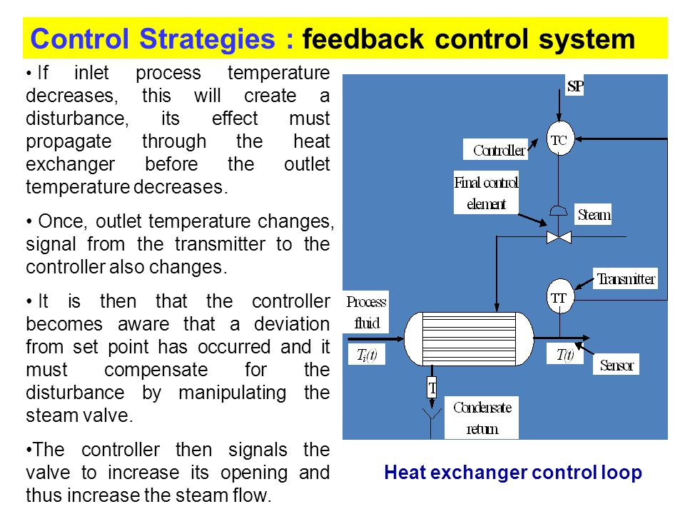 Control Strategies : feedback control system If inlet process temperature decreases, this will create a disturbance, its effect must propagate through the heat exchanger before the outlet temperature decreases.
