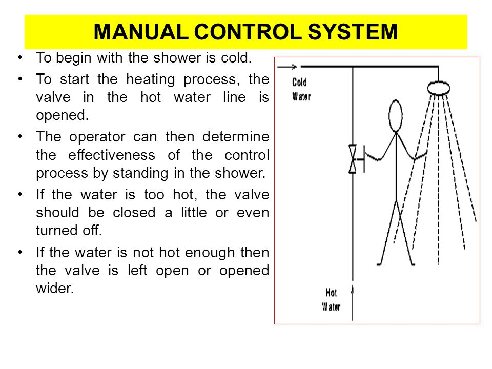 MANUAL CONTROL SYSTEM To begin with the shower is cold.