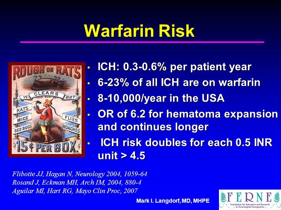 Mark I. Langdorf, MD, MHPE Warfarin Risk ICH: 0.3-0.6% per patient year ICH: 0.3-0.6% per patient year 6-23% of all ICH are on warfarin 6-23% of all I
