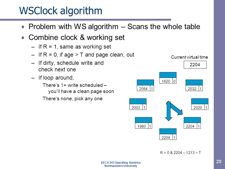 20 WSClock algorithm Problem with WS algorithm – Scans the whole table Combine clock & working set –If R = 1, same as working set –If R = 0, if age > T and page clean, out –If dirty, schedule write and check next one –If loop around, There's 1+ write scheduled – you'll have a clean page soon There's none, pick any one R = 0 & 2204 – 1213 > T EECS 343 Operating Systems Northwestern University 1620012130200312020119801208412032120141 2204 Current virtual time 22041 1