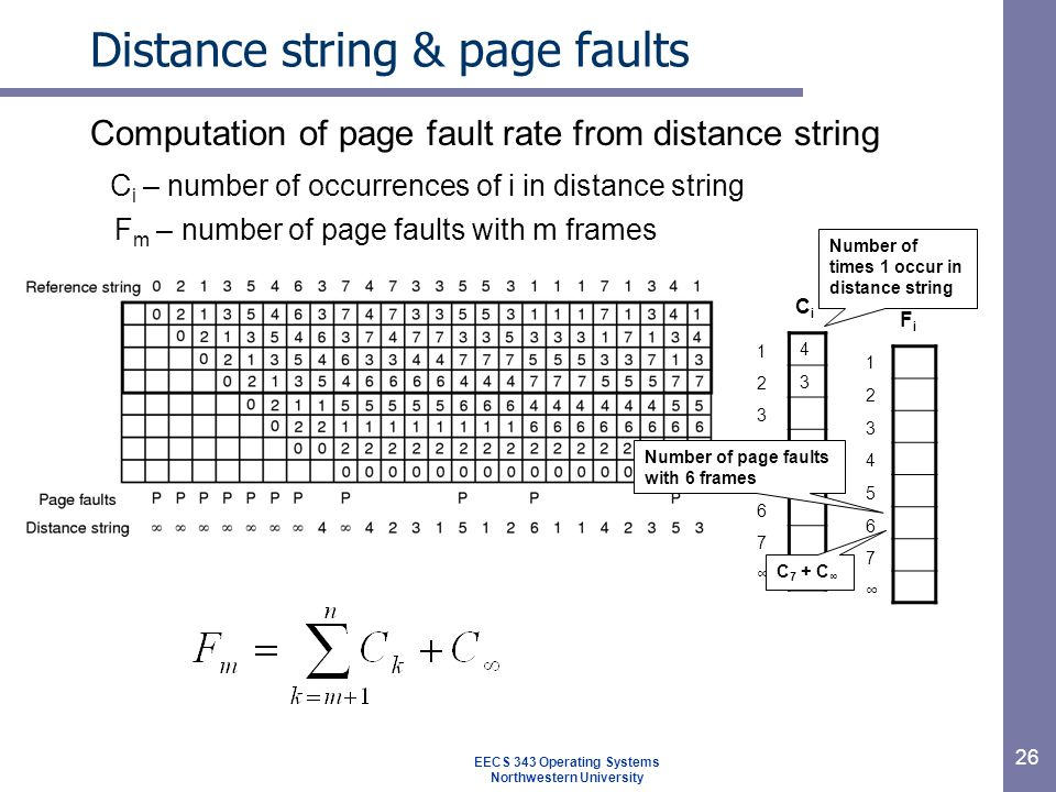26 Distance string & page faults Computation of page fault rate from distance string C i – number of occurrences of i in distance string F m – number of page faults with m frames 4 3 CiCi 1 2 3 4 5 6 7 ∞ FiFi 1 2 3 4 5 6 7 ∞ Number of times 1 occur in distance string C 7 + C ∞ Number of page faults with 6 frames EECS 343 Operating Systems Northwestern University