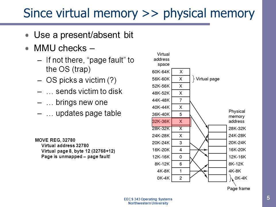 5 Since virtual memory >> physical memory Use a present/absent bit MMU checks – –If not there, page fault to the OS (trap) –OS picks a victim (?) –… sends victim to disk –… brings new one –… updates page table MOVE REG, 32780 Virtual address 32780 Virtual page 8, byte 12 (32768+12) Page is unmapped – page fault.