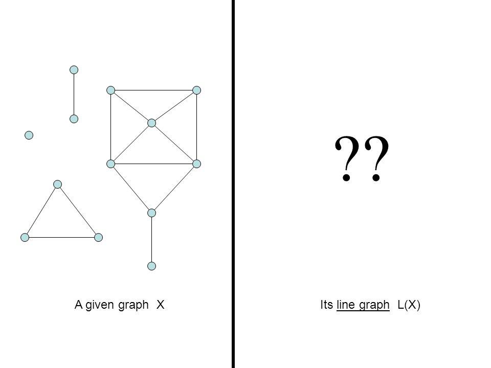 A given graph XIts line graph L(X)