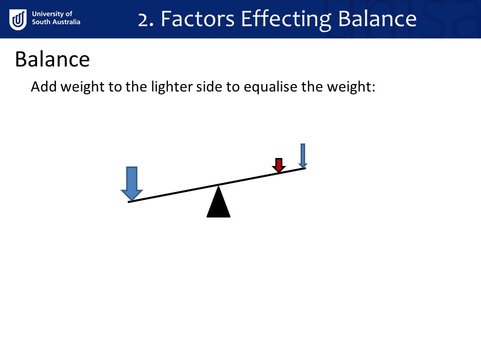 Balance Add weight to the lighter side to equalise the weight: 2. Factors Effecting Balance