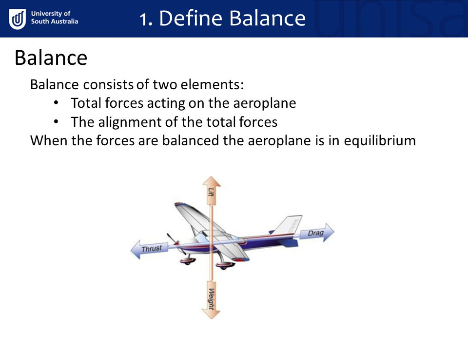 Balance Balance consists of two elements: Total forces acting on the aeroplane The alignment of the total forces When the forces are balanced the aero
