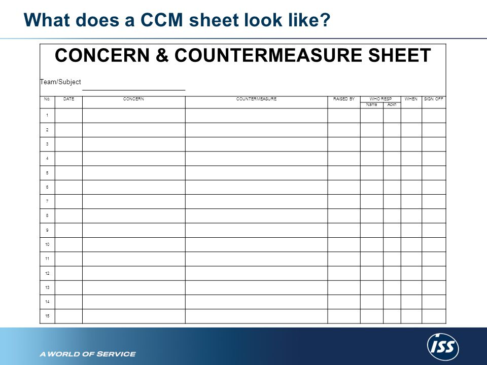 What are the benefits of a CCM sheet.