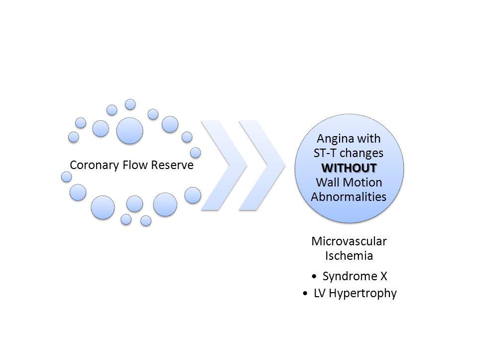 Diagnostic Accuracy comparison for Myocardial Viability Assessment Metanalysis Bax et al.