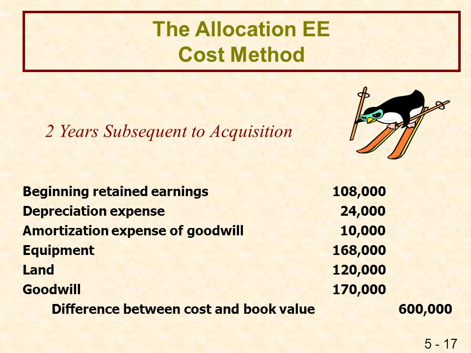 5 - 17 The Allocation EE Cost Method 2 Years Subsequent to Acquisition Beginning retained earnings108,000 Depreciation expense 24,000 Amortization exp