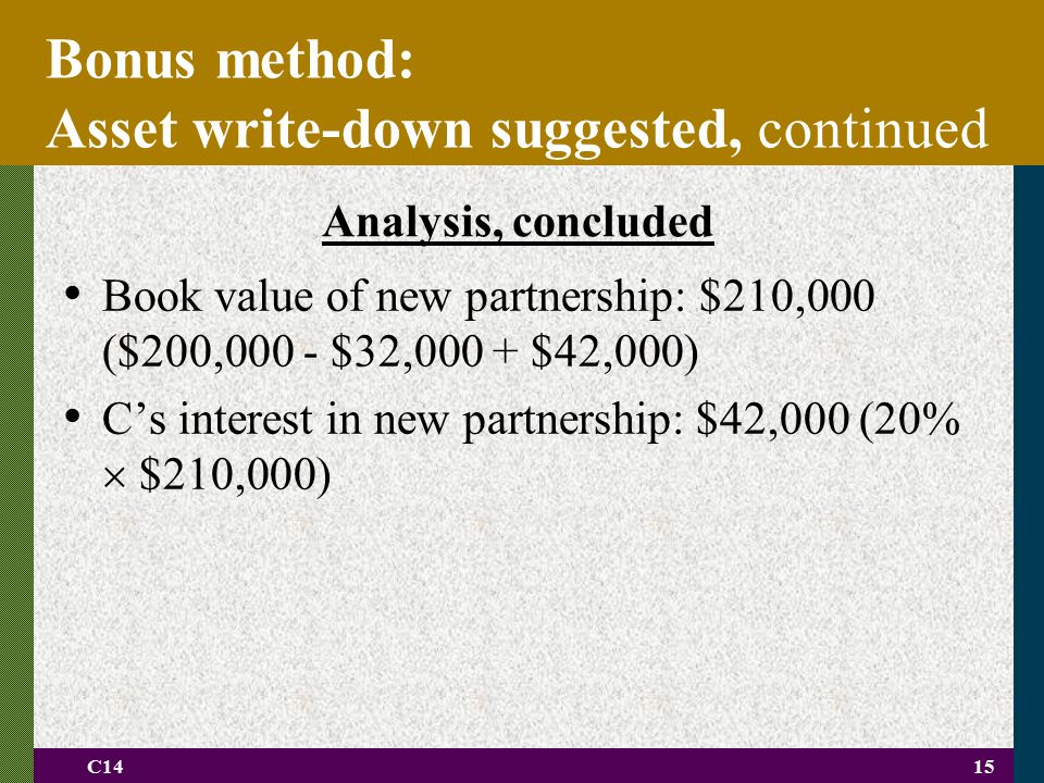 C1415 Analysis, concluded Book value of new partnership: $210,000 ($200,000 - $32,000 + $42,000) C's interest in new partnership: $42,000 (20%  $210,