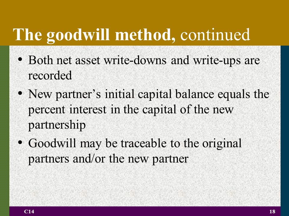 C1418 The goodwill method, continued Both net asset write-downs and write-ups are recorded New partner's initial capital balance equals the percent in