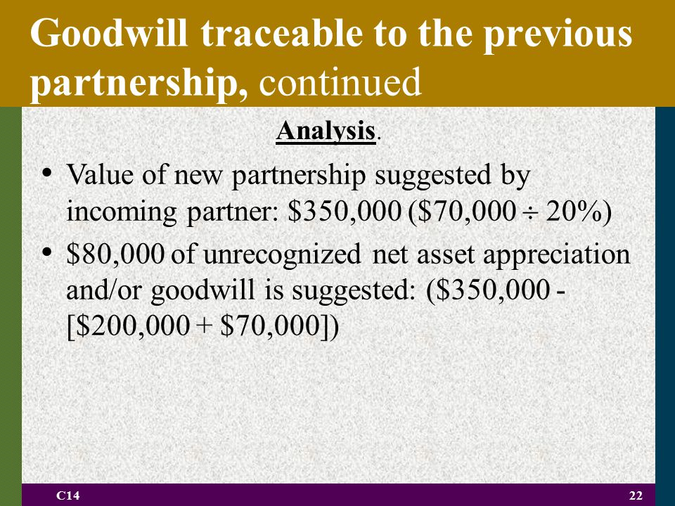C1422 Goodwill traceable to the previous partnership, continued Analysis. Value of new partnership suggested by incoming partner: $350,000 ($70,000 