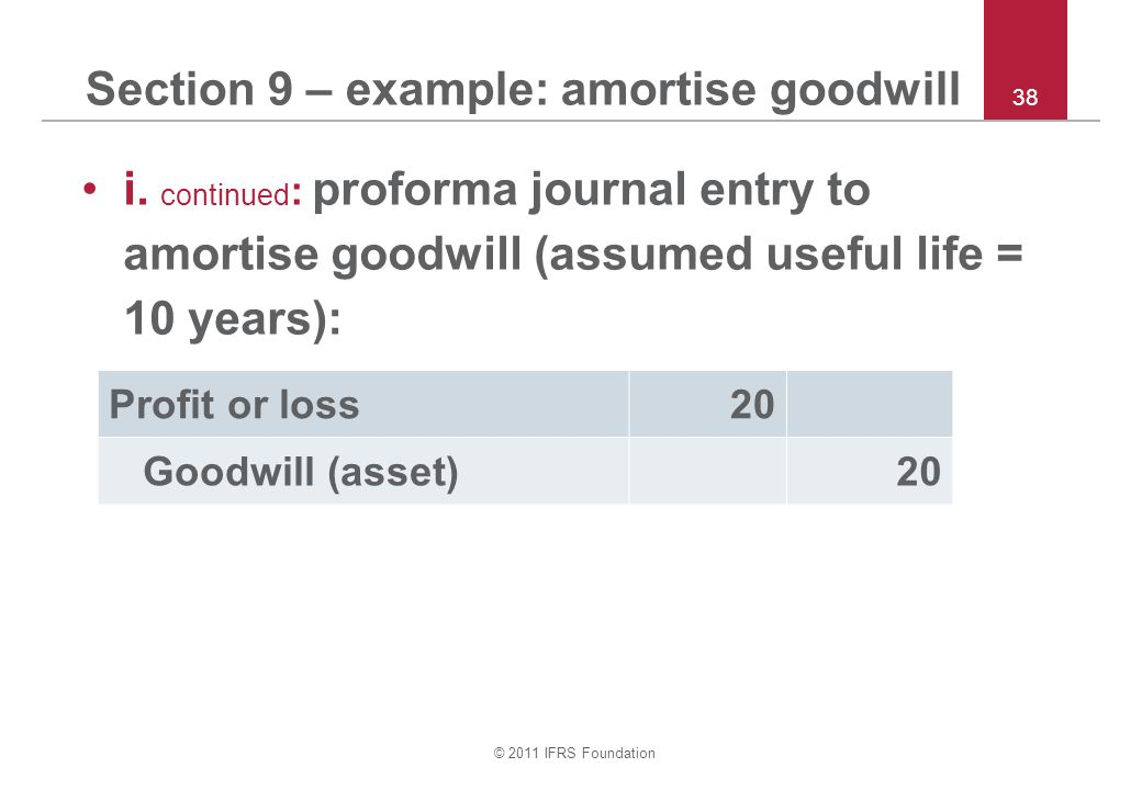 © 2011 IFRS Foundation 38 Section 9 – example: amortise goodwill i.