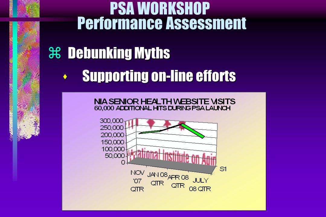 PSA WORKSHOP Performance Assessment  Debunking Myths s Supporting on-line efforts