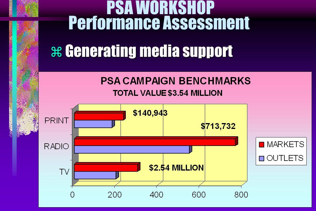 PSA WORKSHOP Performance Assessment  Generating media support