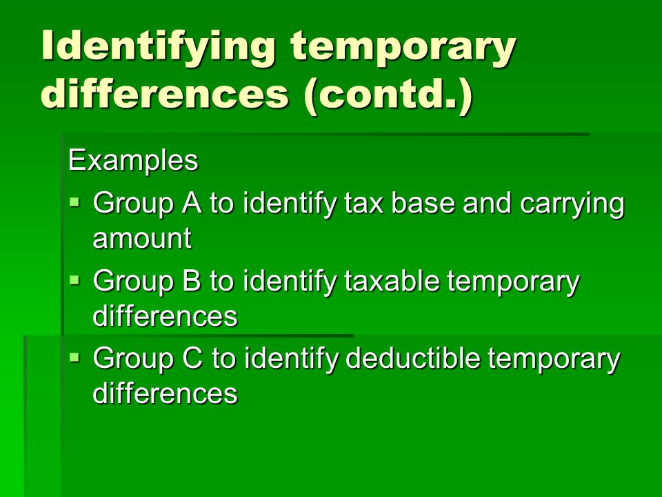 Identifying temporary differences (contd.) Examples  Group A to identify tax base and carrying amount  Group B to identify taxable temporary differe