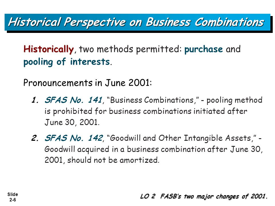 Slide 2-17 Disclosures Mandated by FASB SFAS No.