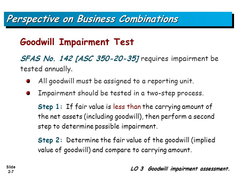 Slide 2-8 Perspective on Business Combinations LO 3
