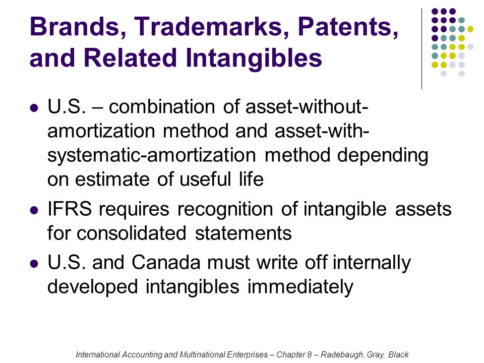 International Accounting and Multinational Enterprises – Chapter 8 – Radebaugh, Gray, Black Brands, Trademarks, Patents, and Related Intangibles U.S.