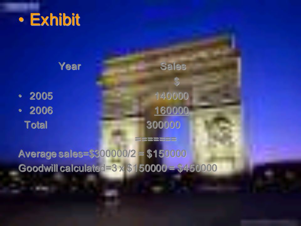 ExhibitExhibit Year Sales Year Sales $ 2005 1400002005 140000 2006 1600002006 160000 Total 300000 Total 300000 ======= ======= Average sales=$300000/2 = $150000 Goodwill calculated=3 x $150000 = $450000